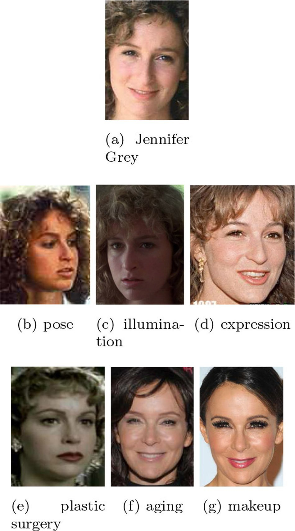 Makeup challenges automated face recognition systems